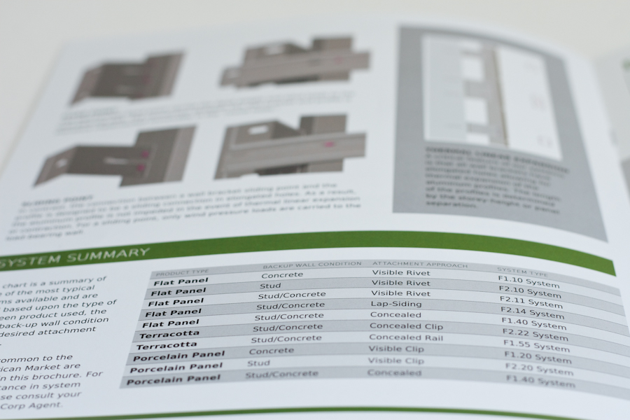 Cladding Corp - System5 © Barrett Morgan Design LLC