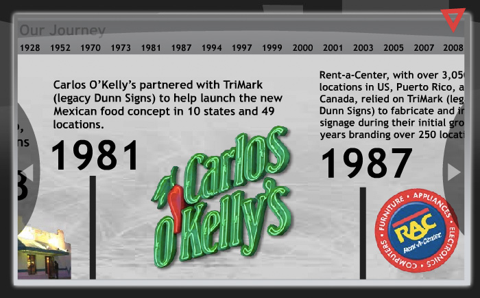 Trimark Signworks Web Design and Development - Flash History